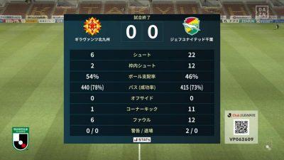 試合結果|北九州 0-0 千葉