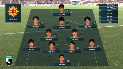 先発メンバー|2021年J2リーグ 第22節 北九州 vs. 京都