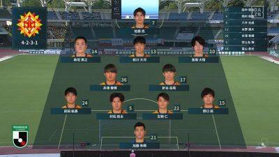 先発メンバー|2021年J2リーグ 第23節 長崎 vs. 北九州
